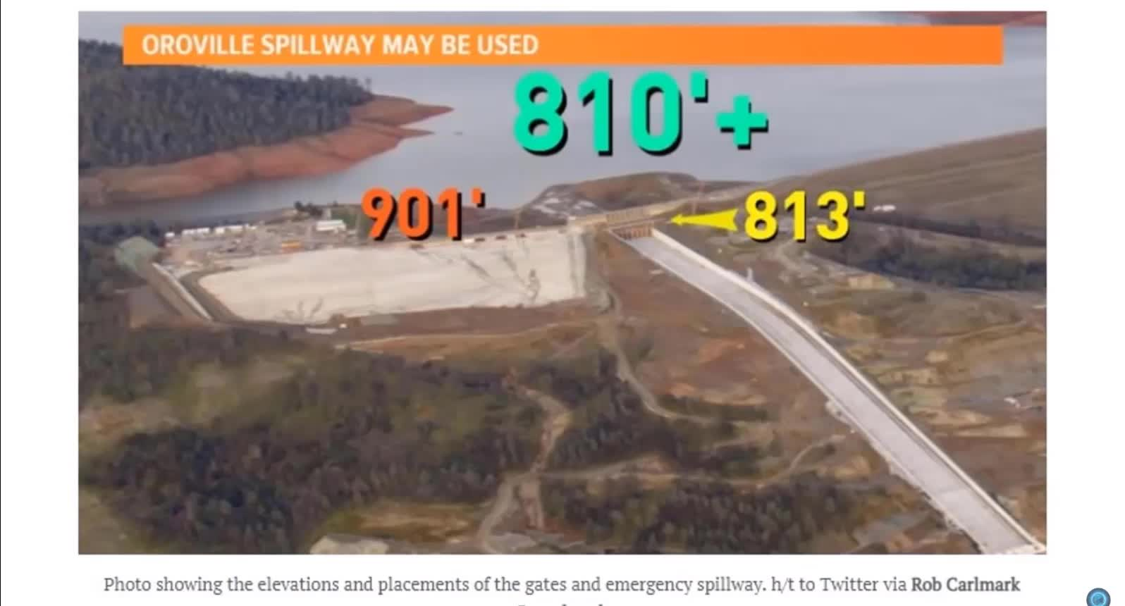 Will You Die? in Oroville overflow?